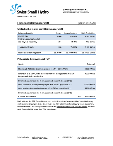 Factsheet Kleinwasserkraft 2020