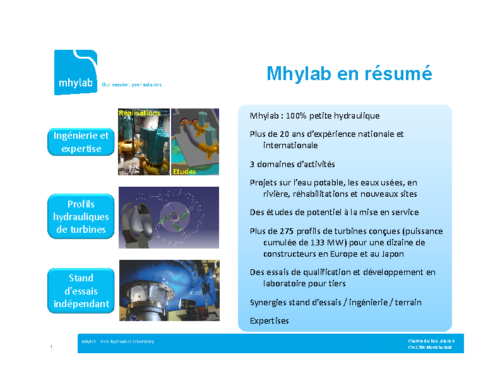 Mhylab